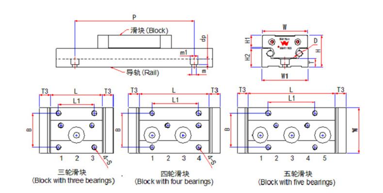SVGB15UU3/4双轴心导轨